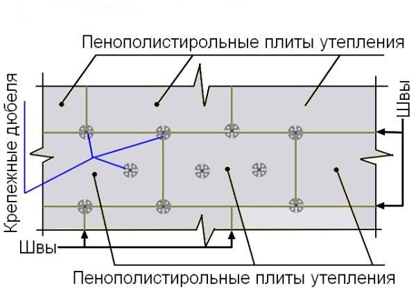Деревянных конструкций крыши гидроизоляция